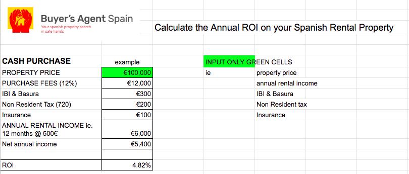 ROI Spanish Rental Property