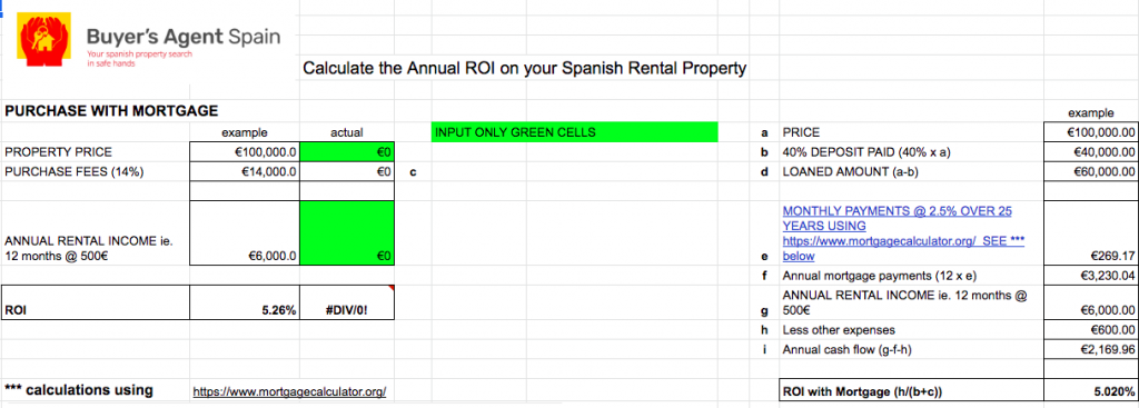 ROI Spanish Rental Property